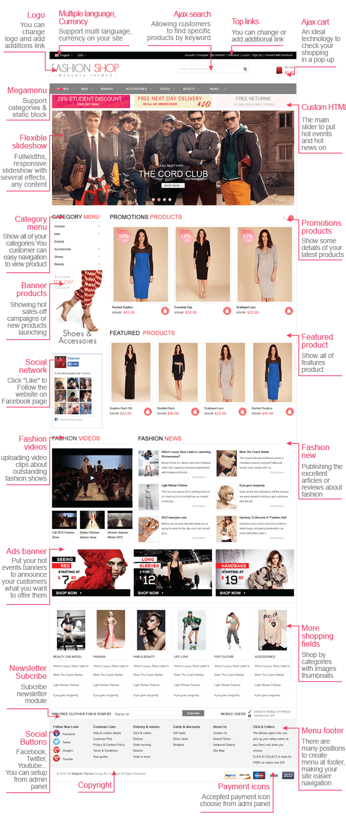 Magento-Fashion-Theme-home-page