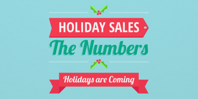 Holiday Ecommerce Tips: Fours important steps to support your online store